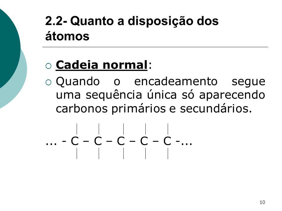 2.2- Quanto a disposição dos átomos