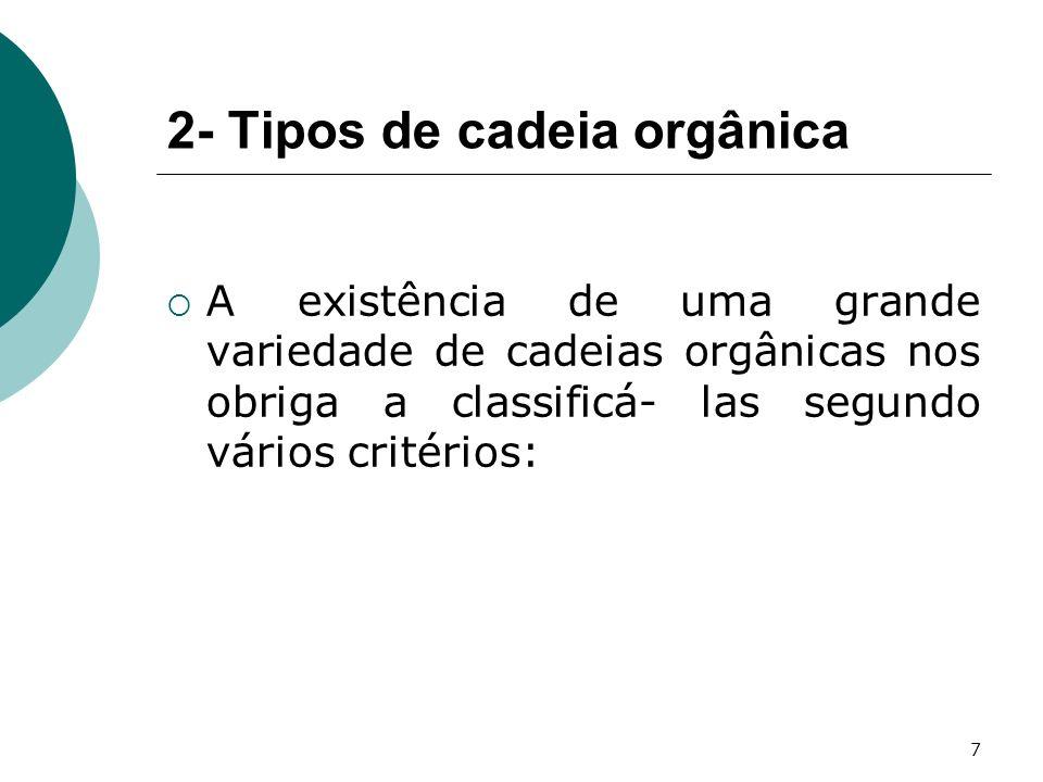 2- Tipos de cadeia orgânica