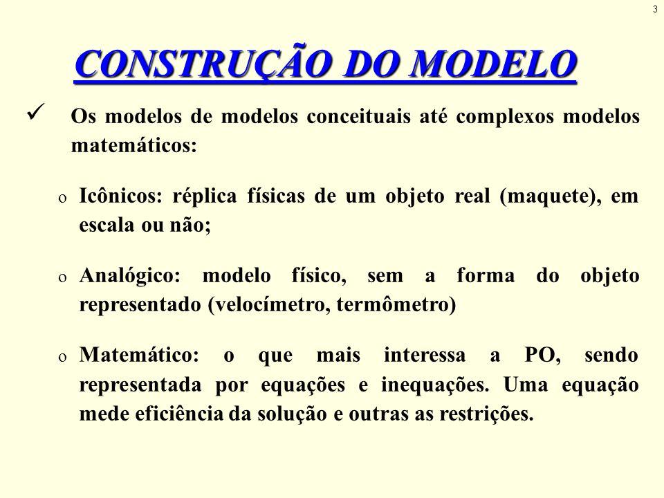 CONSTRUÇÃO DO MODELO Os modelos de modelos conceituais até complexos modelos matemáticos: