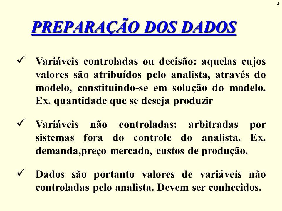 PREPARAÇÃO DOS DADOS