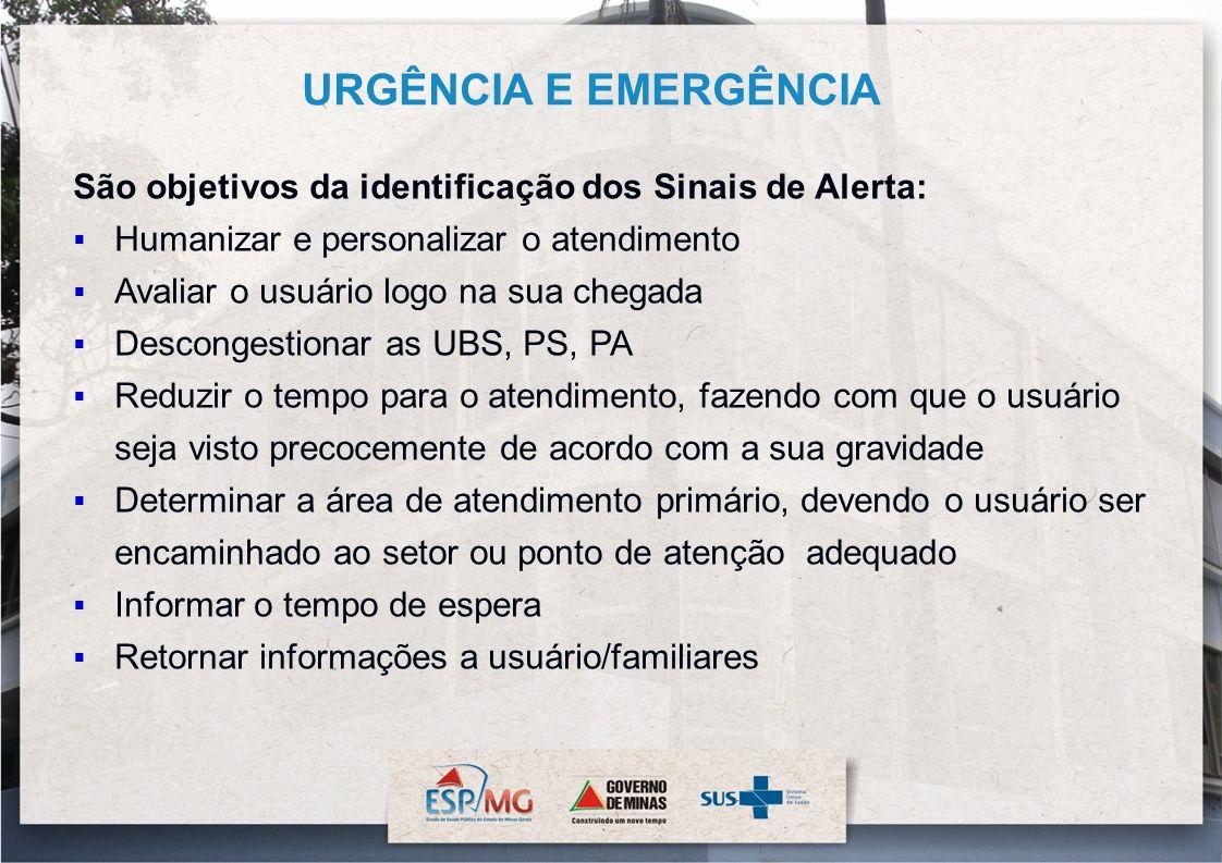 URGÊNCIA E EMERGÊNCIA São objetivos da identificação dos Sinais de Alerta: Humanizar e personalizar o atendimento.