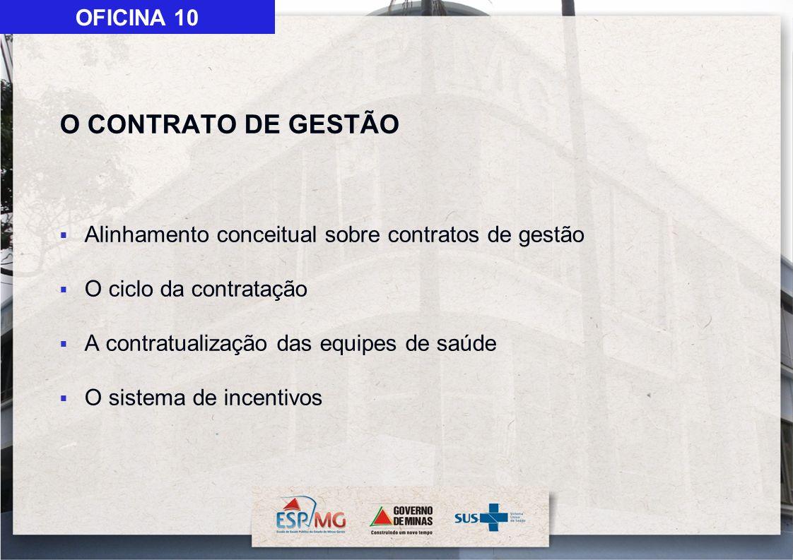 O CONTRATO DE GESTÃO OFICINA 10