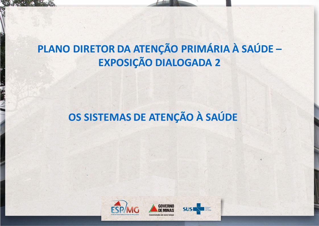 PLANO DIRETOR DA ATENÇÃO PRIMÁRIA À SAÚDE – EXPOSIÇÃO DIALOGADA 2