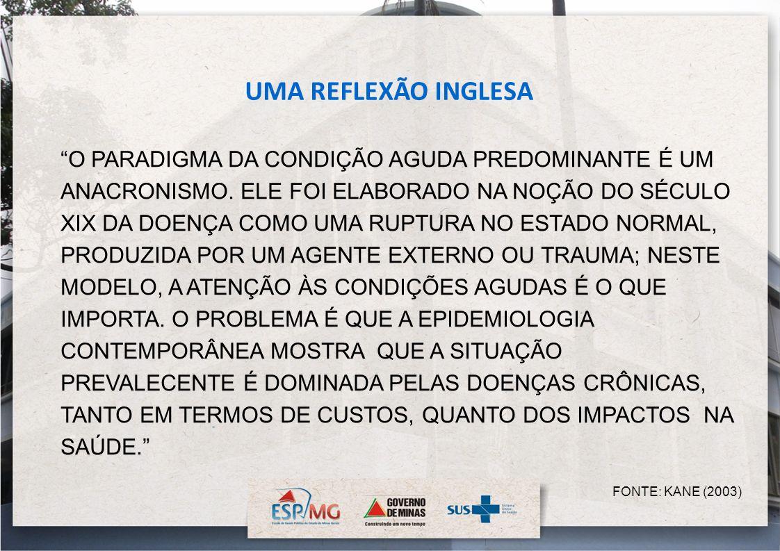 UMA REFLEXÃO INGLESA