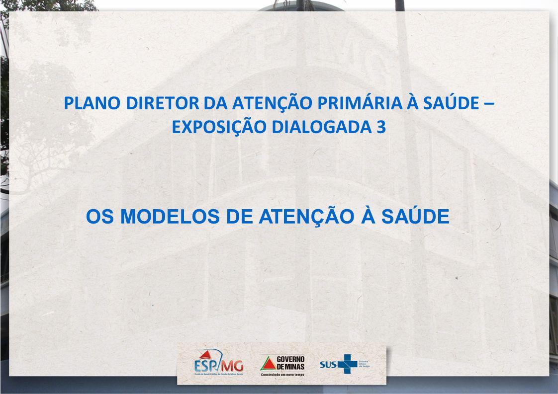 PLANO DIRETOR DA ATENÇÃO PRIMÁRIA À SAÚDE – EXPOSIÇÃO DIALOGADA 3