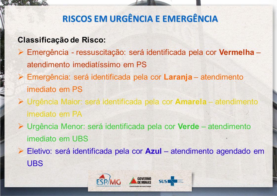 RISCOS EM URGÊNCIA E EMERGÊNCIA