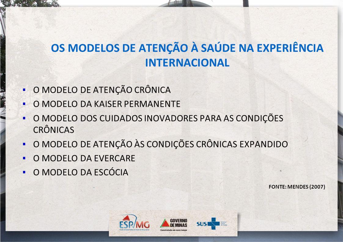 OS MODELOS DE ATENÇÃO À SAÚDE NA EXPERIÊNCIA INTERNACIONAL