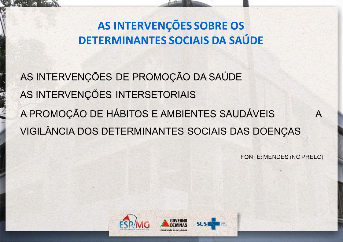 AS INTERVENÇÕES SOBRE OS DETERMINANTES SOCIAIS DA SAÚDE