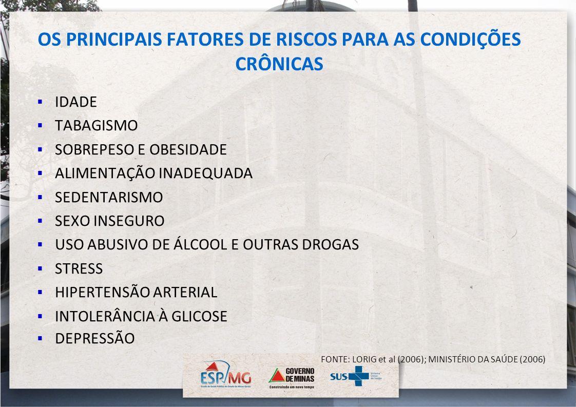 OS PRINCIPAIS FATORES DE RISCOS PARA AS CONDIÇÕES CRÔNICAS