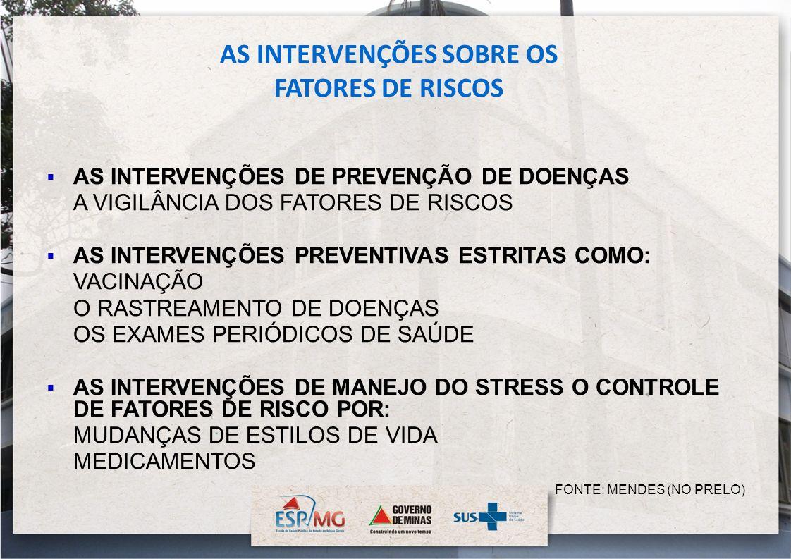 AS INTERVENÇÕES SOBRE OS