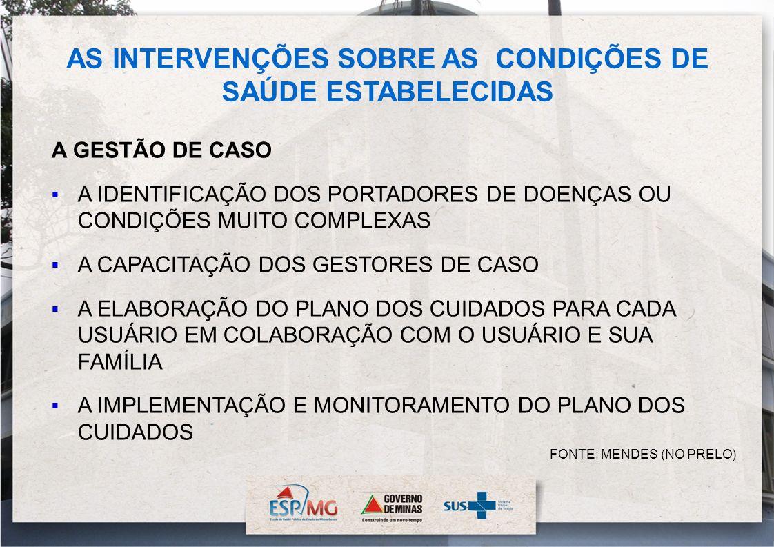 AS INTERVENÇÕES SOBRE AS CONDIÇÕES DE SAÚDE ESTABELECIDAS