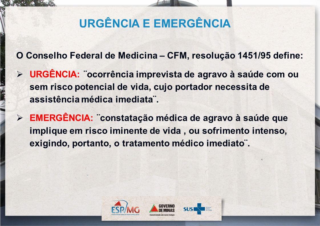 URGÊNCIA E EMERGÊNCIA O Conselho Federal de Medicina – CFM, resolução 1451/95 define: