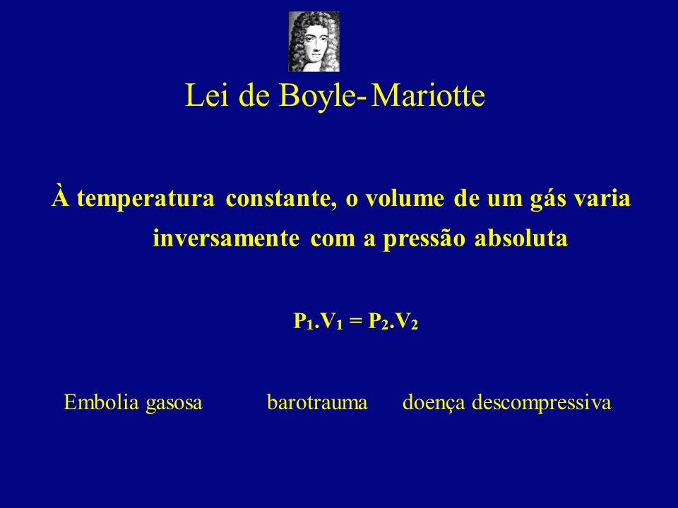 Lei de Boyle- Mariotte. À temperatura constante, o volume de um gás varia. inversamente com a pressão absoluta.