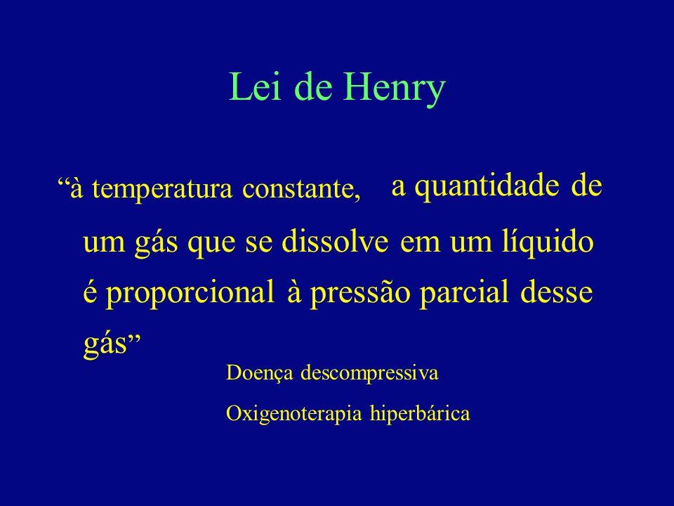 Lei de Henry a quantidade de um gás que se dissolve em um líquido
