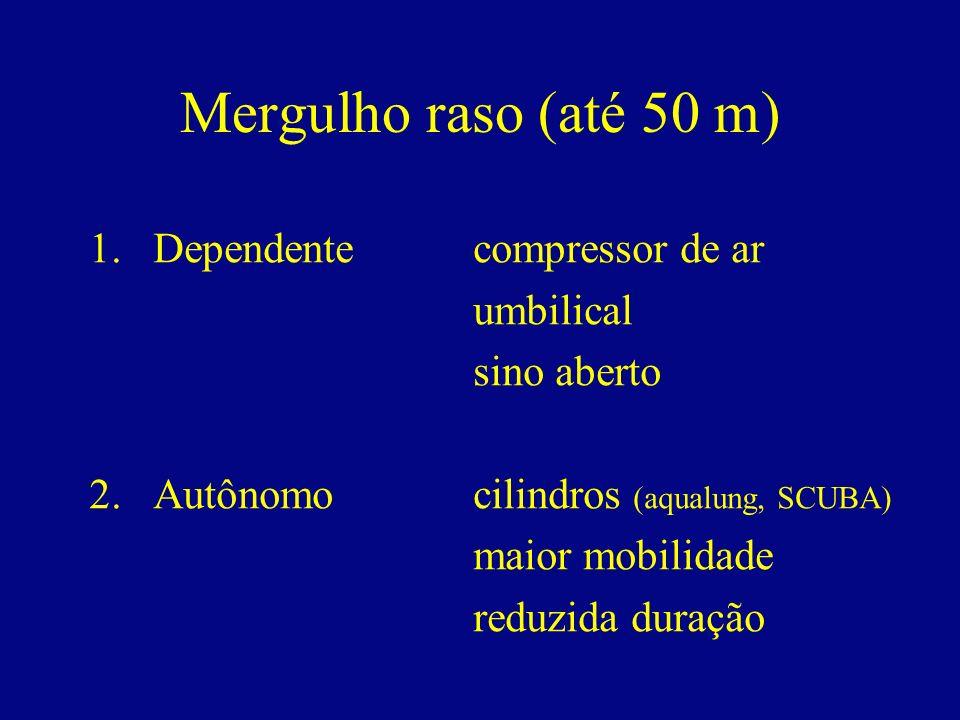 Mergulho raso (até 50 m) Dependente compressor de ar umbilical