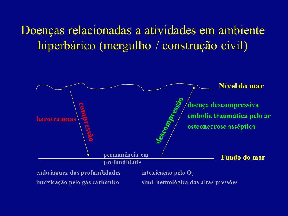 Doenças relacionadas a atividades em ambiente hiperbárico (mergulho / construção civil)