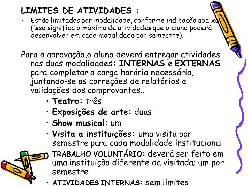 LIMITES DE ATIVIDADES :
