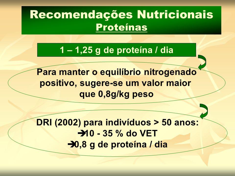 Recomendações Nutricionais Proteínas