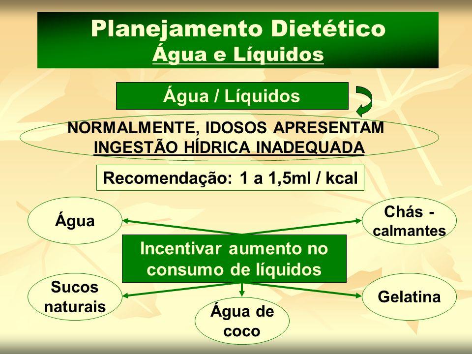 Planejamento Dietético Água e Líquidos