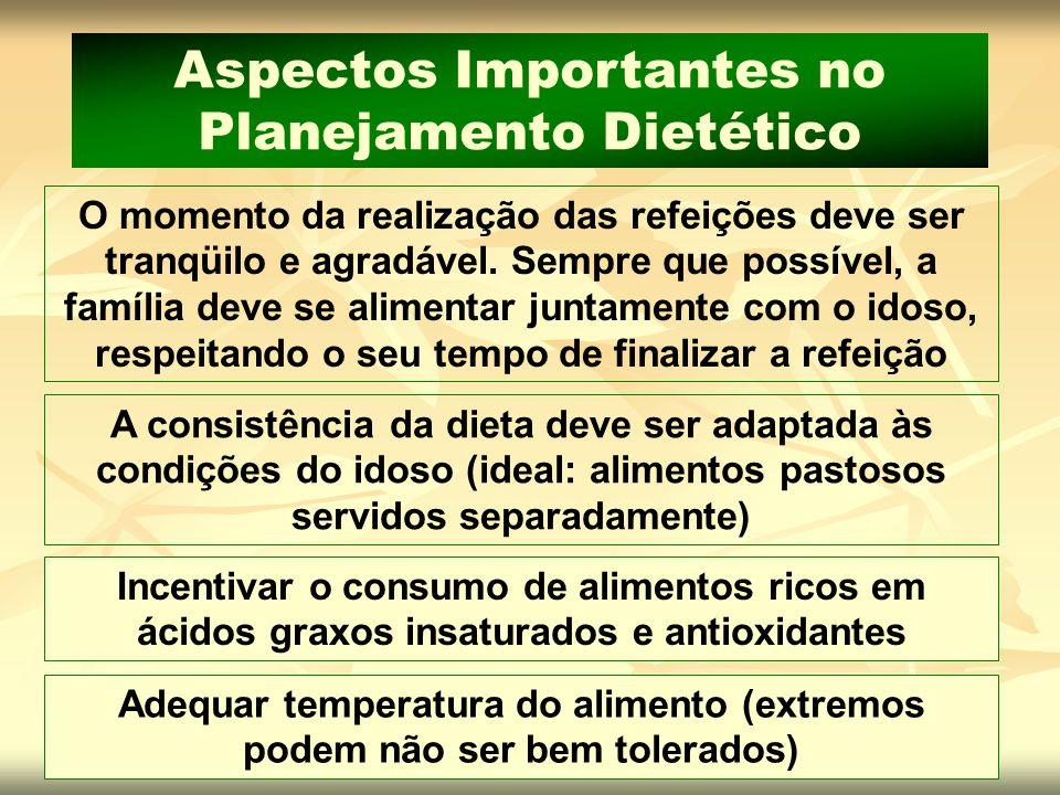 Aspectos Importantes no Planejamento Dietético