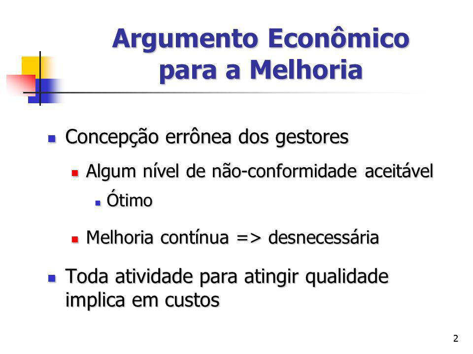 Argumento Econômico para a Melhoria