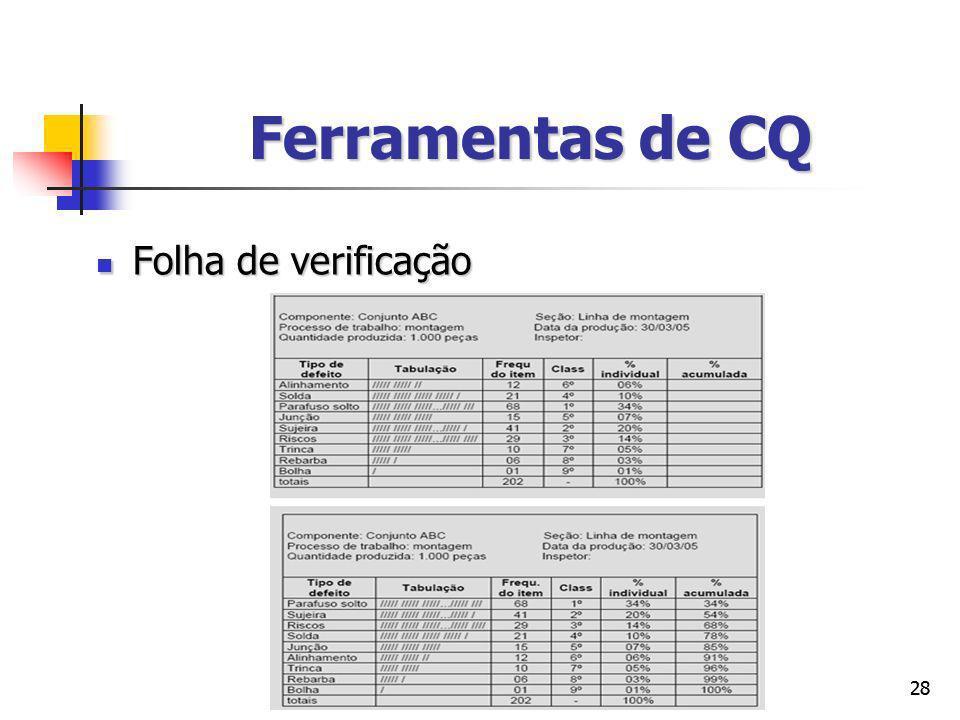Ferramentas de CQ Folha de verificação 28 28