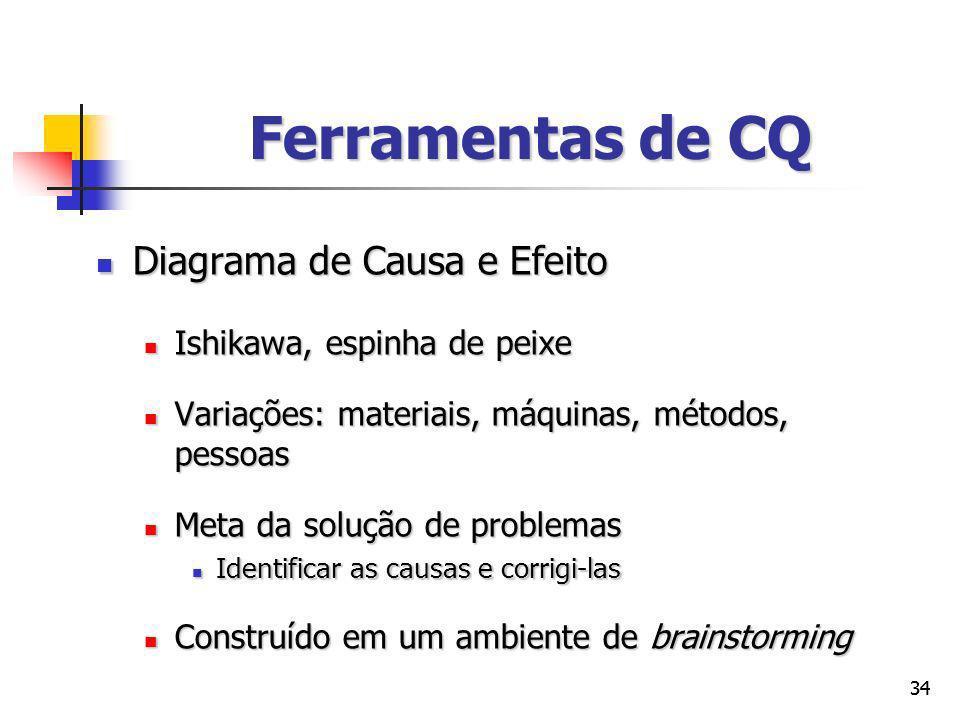Ferramentas de CQ Diagrama de Causa e Efeito