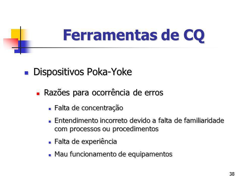 Ferramentas de CQ Dispositivos Poka-Yoke