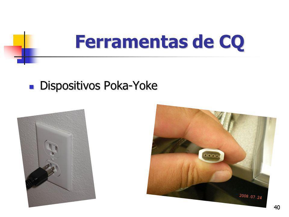 Ferramentas de CQ Dispositivos Poka-Yoke 40 40