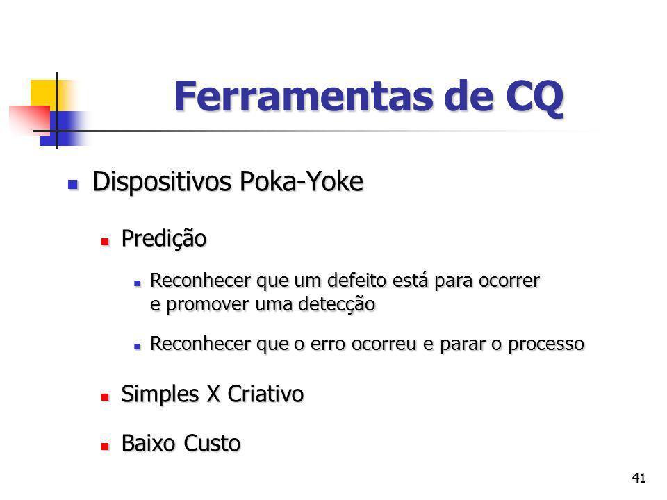 Ferramentas de CQ Dispositivos Poka-Yoke Predição Simples X Criativo