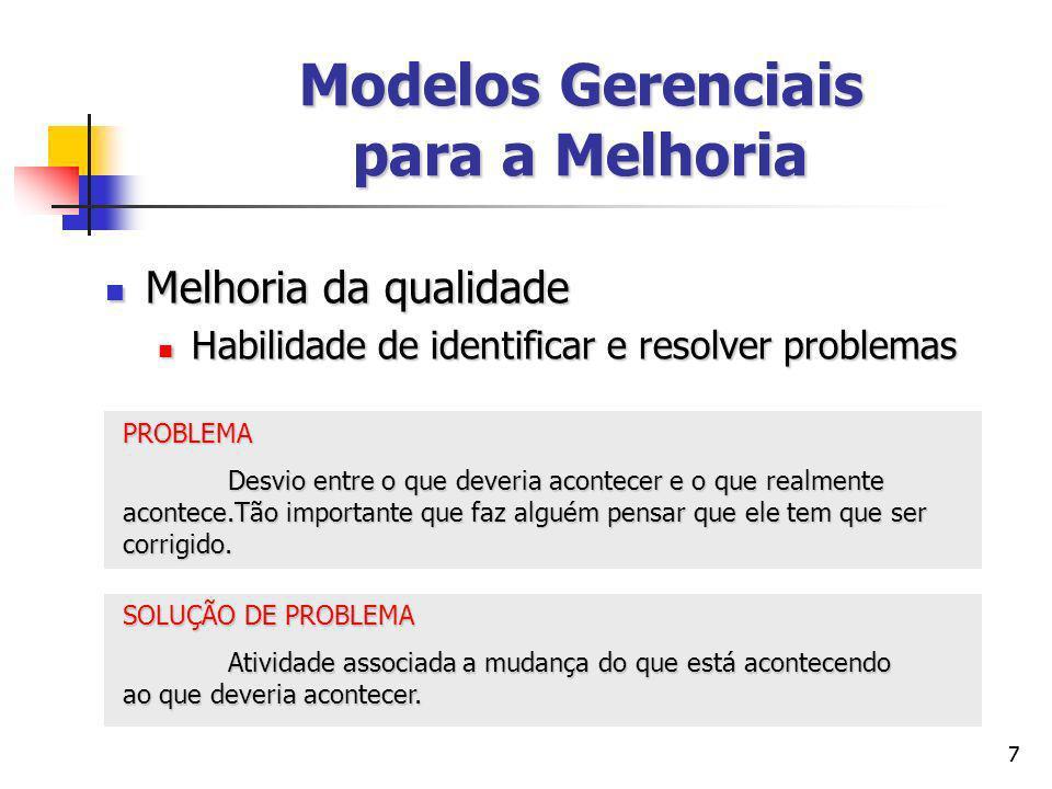 Modelos Gerenciais para a Melhoria
