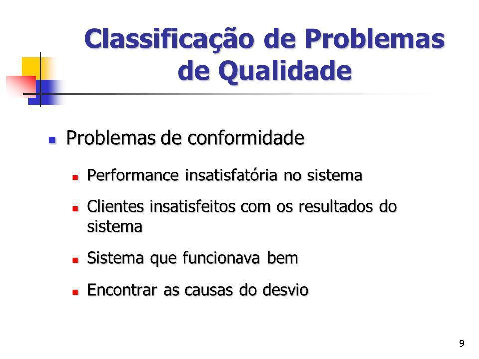 Classificação de Problemas de Qualidade