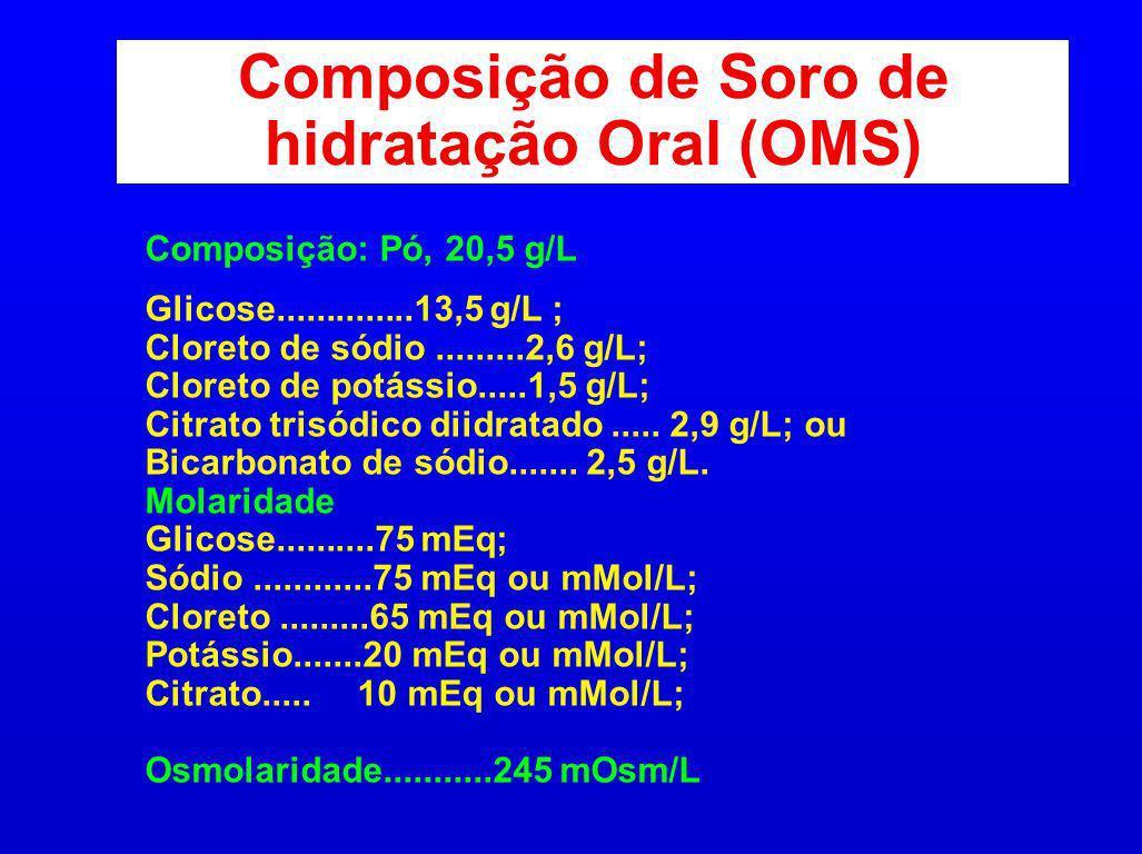 Composição de Soro de hidratação Oral (OMS)