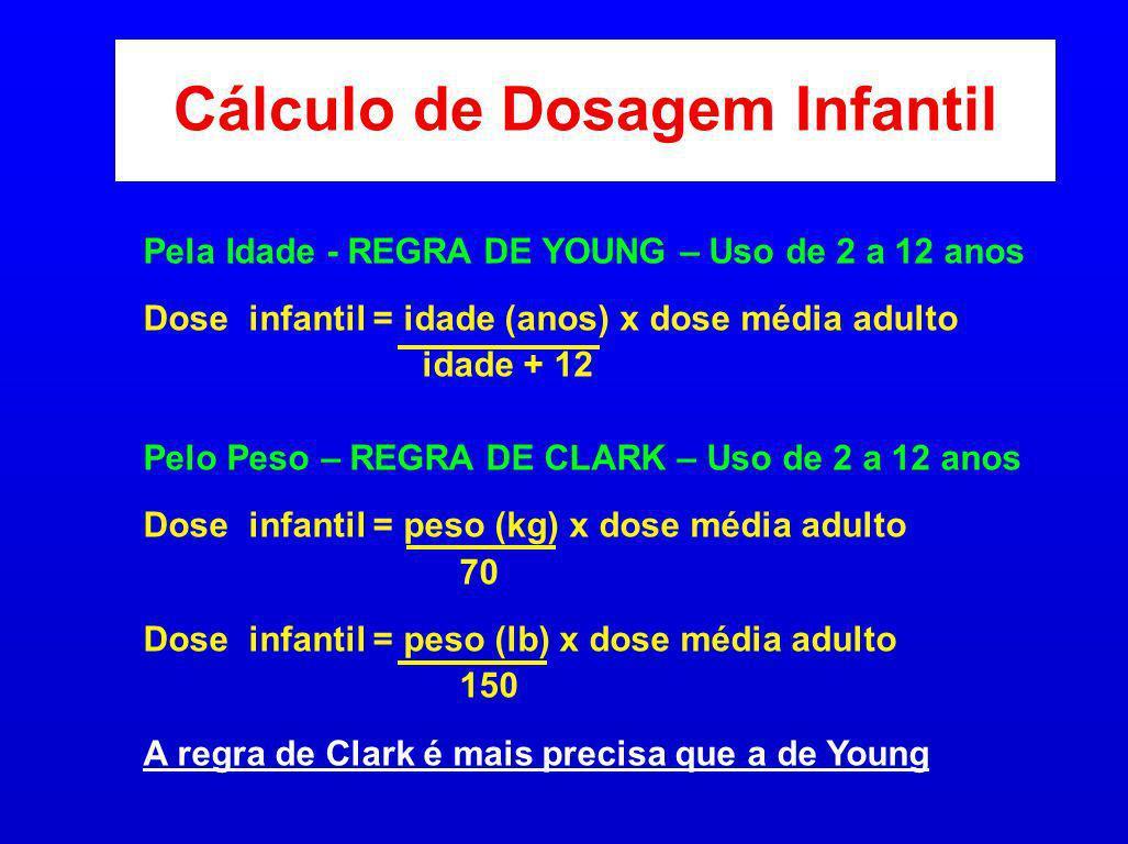 Cálculo de Dosagem Infantil