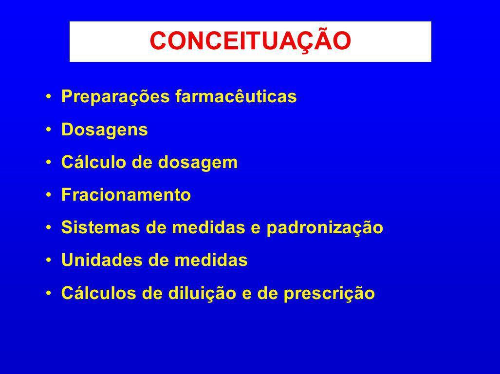 CONCEITUAÇÃO Preparações farmacêuticas Dosagens Cálculo de dosagem