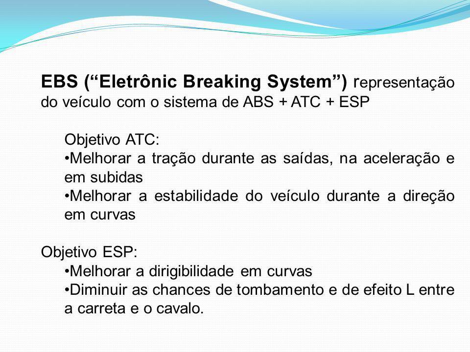 EBS ( Eletrônic Breaking System ) representação do veículo com o sistema de ABS + ATC + ESP