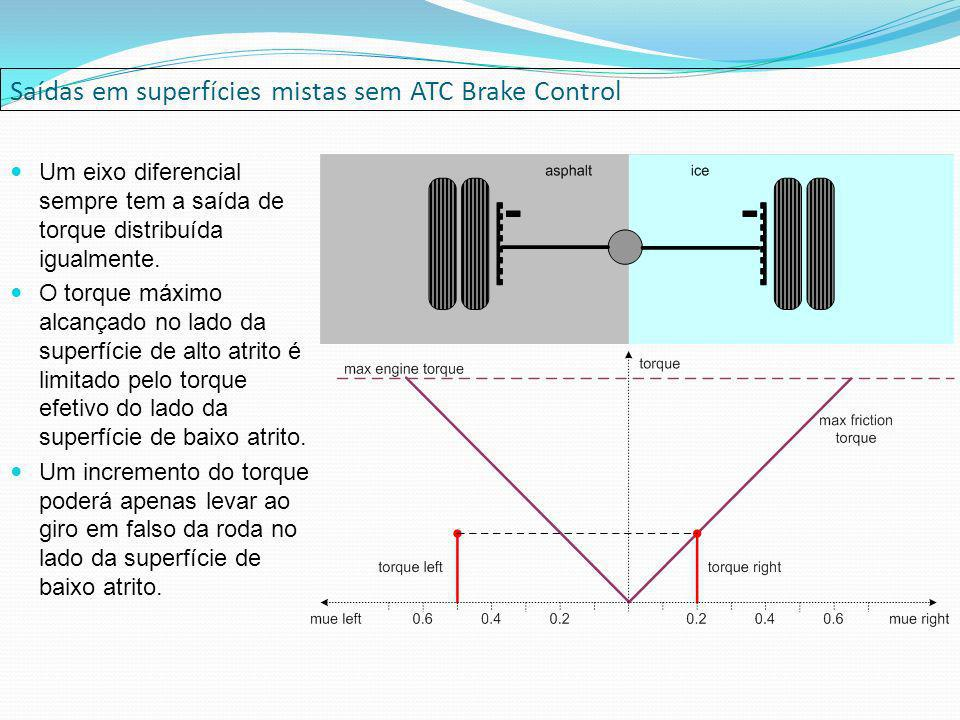 Saídas em superfícies mistas sem ATC Brake Control