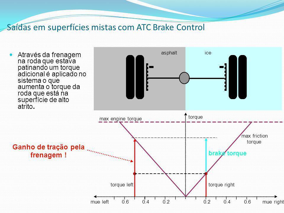 Saídas em superfícies mistas com ATC Brake Control