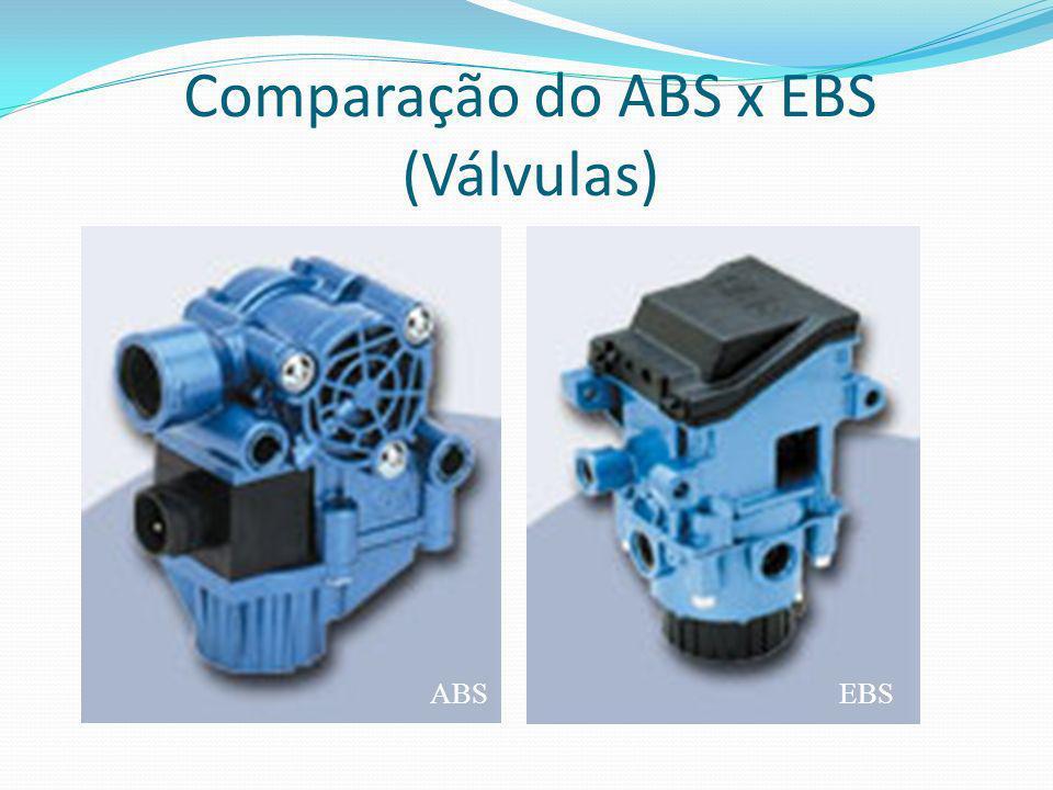Comparação do ABS x EBS (Válvulas)