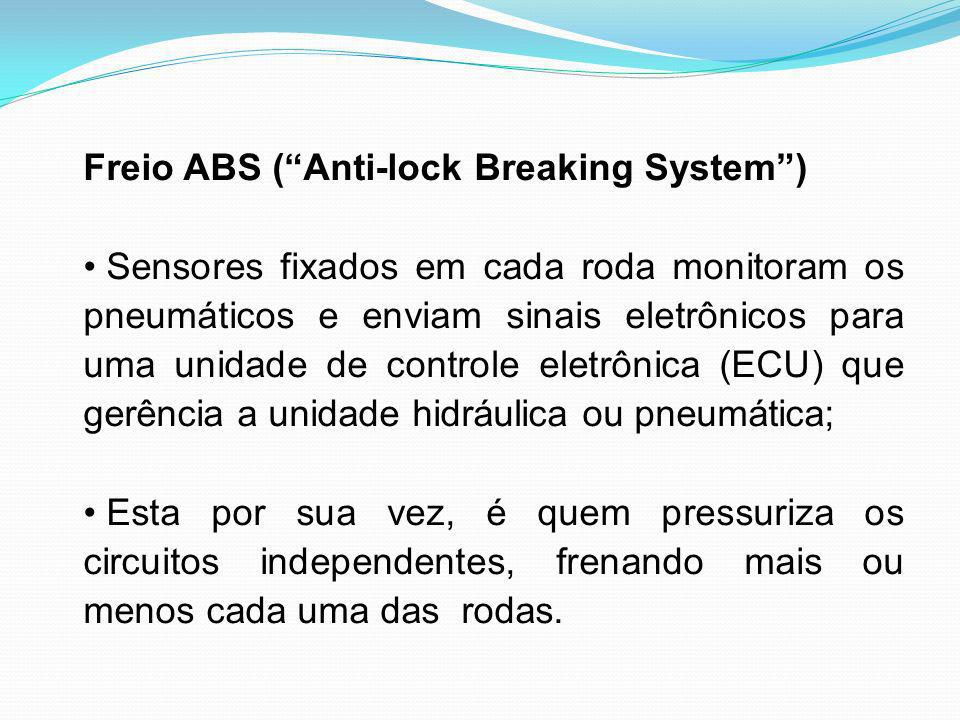 Freio ABS ( Anti-lock Breaking System )