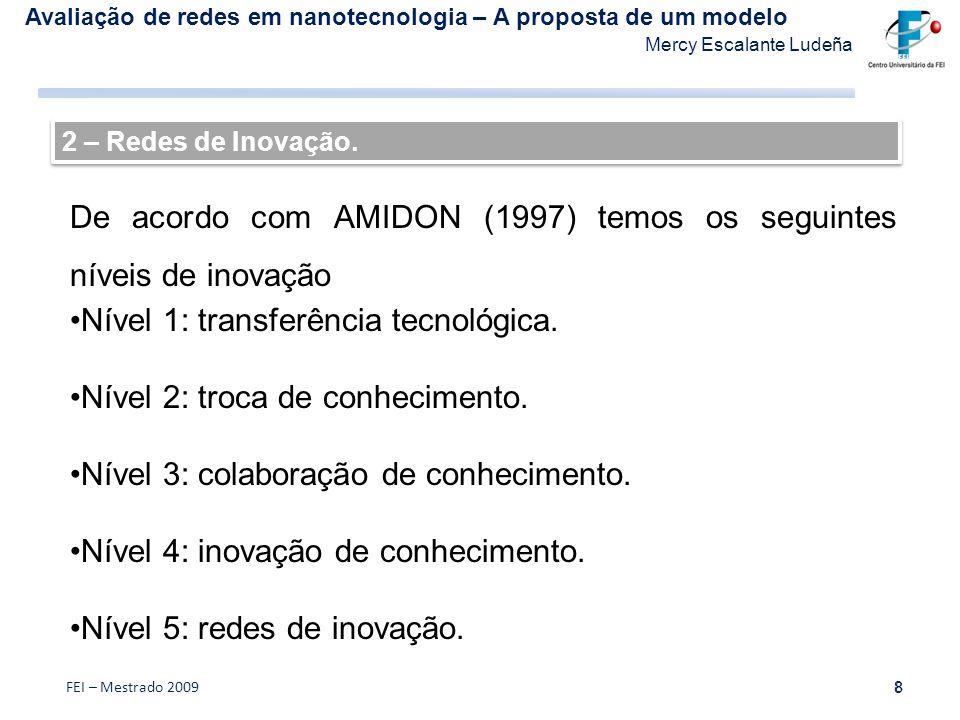 De acordo com AMIDON (1997) temos os seguintes níveis de inovação