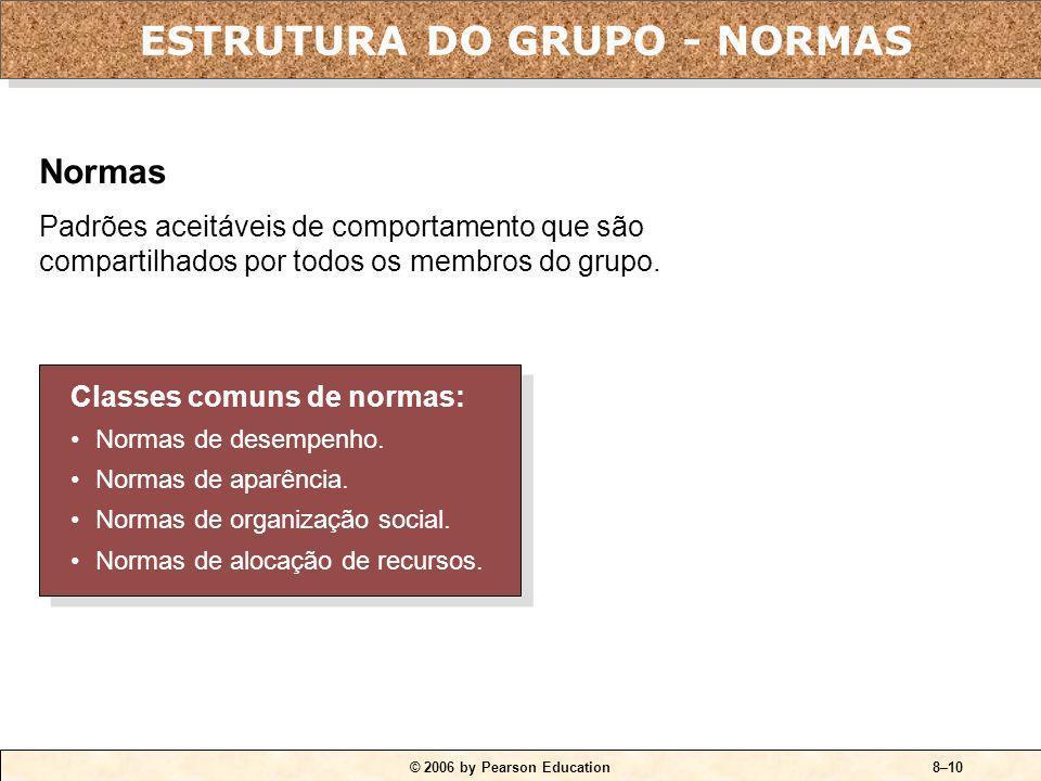 ESTRUTURA DO GRUPO - NORMAS