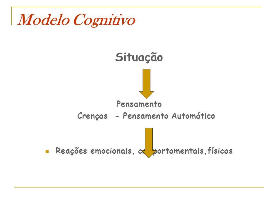 Modelo Cognitivo Situação Pensamento Crenças - Pensamento Automático