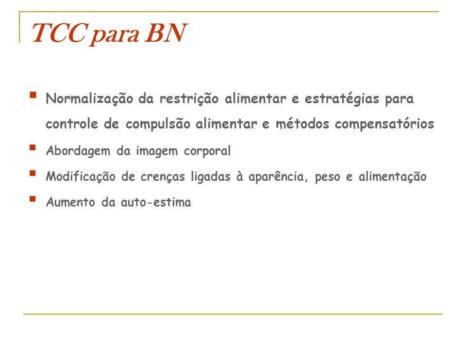 TCC para BN Normalização da restrição alimentar e estratégias para controle de compulsão alimentar e métodos compensatórios.