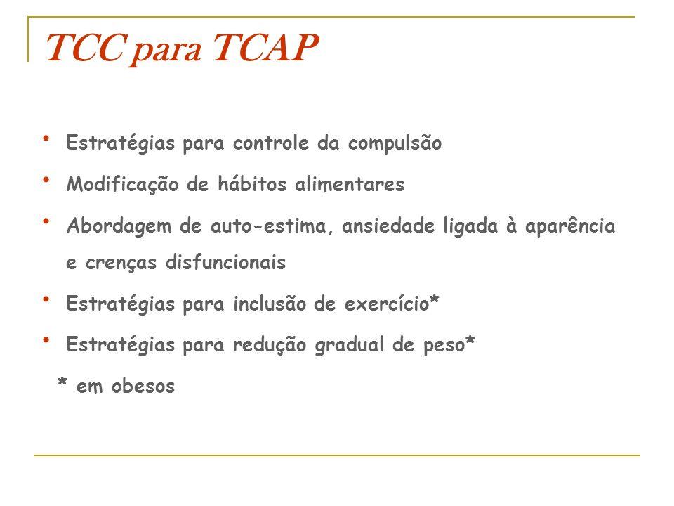 TCC para TCAP Estratégias para controle da compulsão