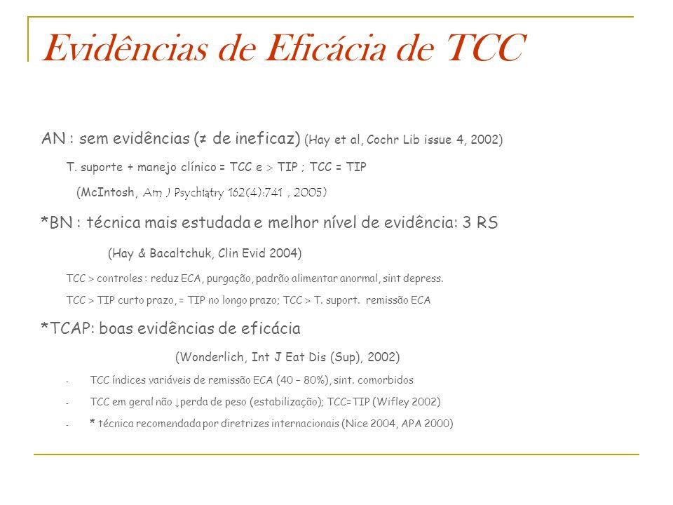 Evidências de Eficácia de TCC