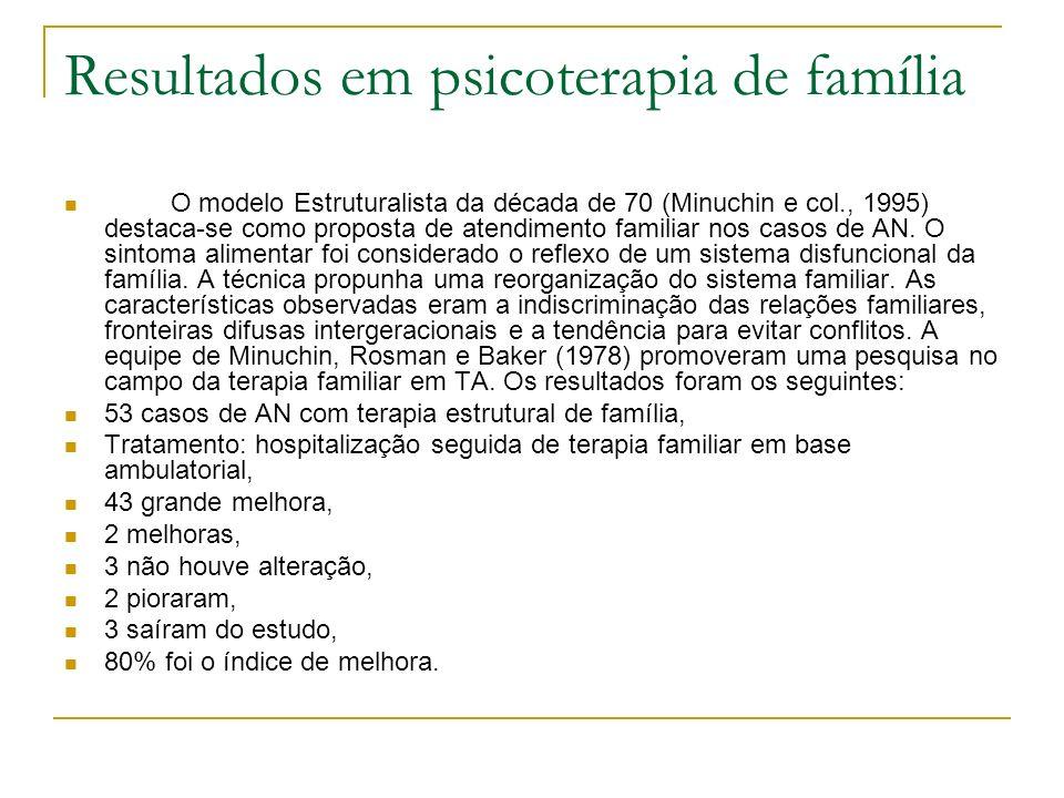 Resultados em psicoterapia de família