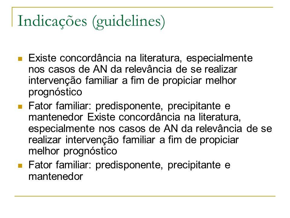 Indicações (guidelines)