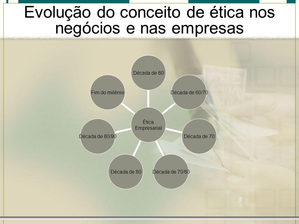 Evolução do conceito de ética nos negócios e nas empresas