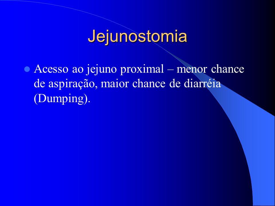 JejunostomiaAcesso ao jejuno proximal – menor chance de aspiração, maior chance de diarréia (Dumping).